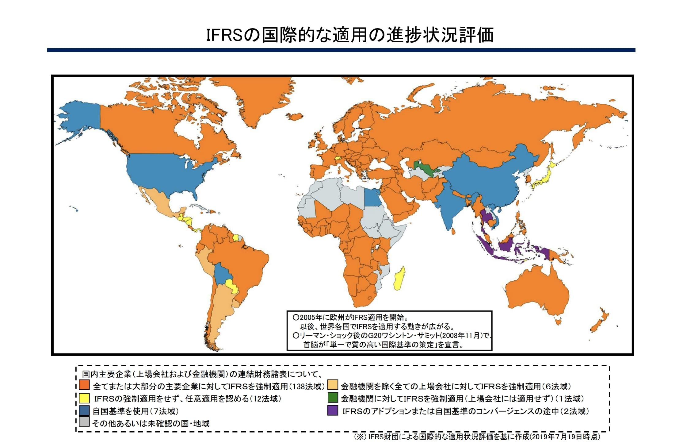 IFRS適用に関する資料