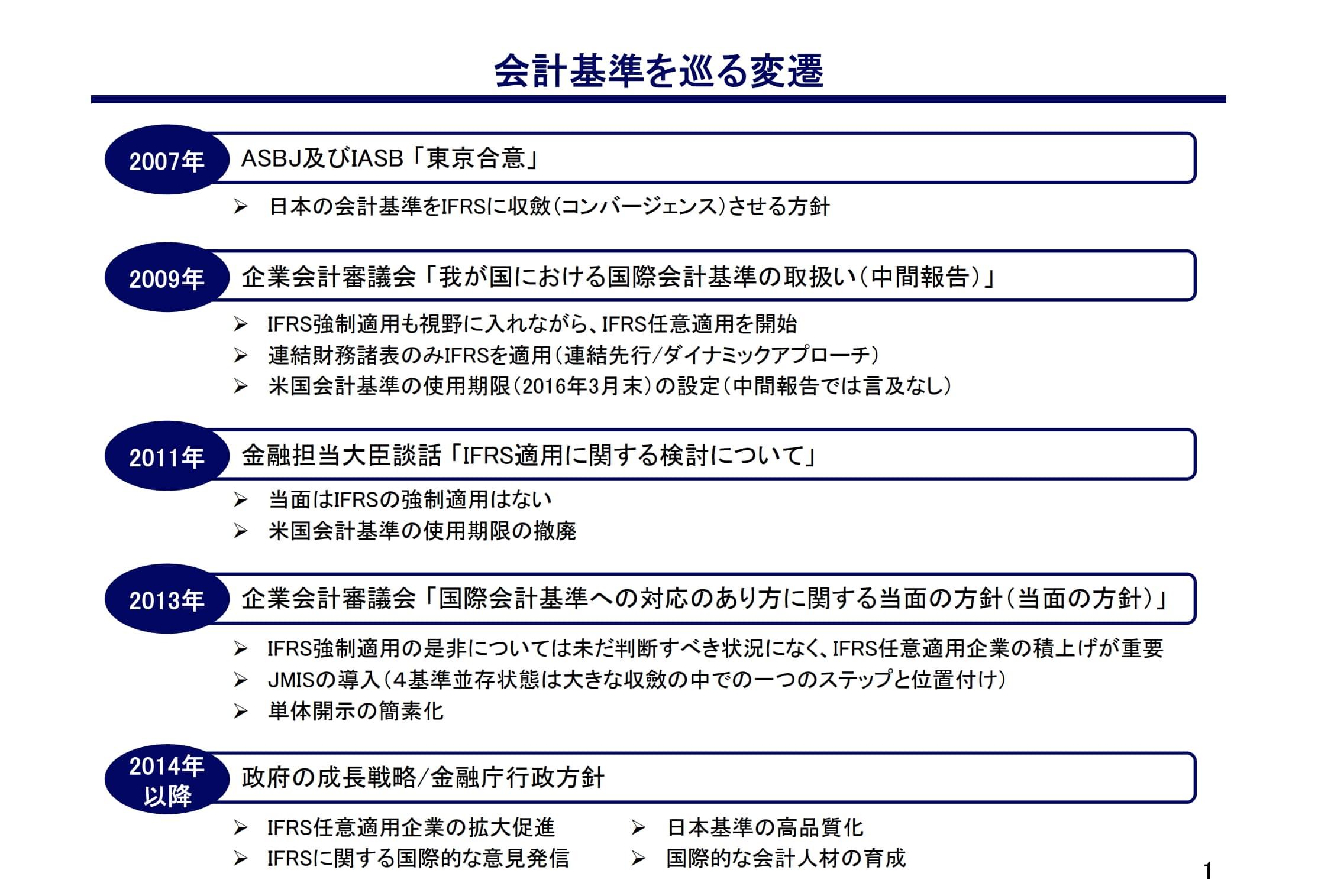 日本の会計基準