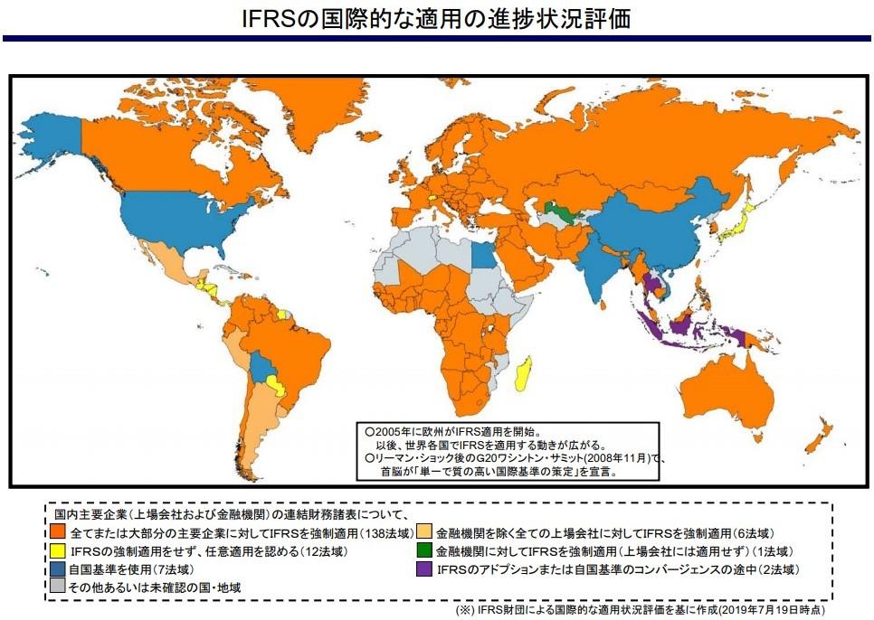 IFRSの各国の適用状況